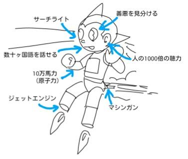 ロボットの七つの力